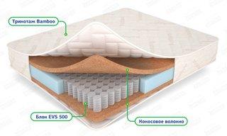 Купить ортопедический матрас 160х200 недорого в москве акции скидки